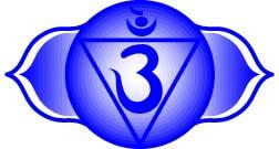 dance in balance derdeoog chakra